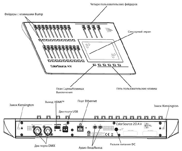 ETC ColorSource 20AV пульт управления световыми приборами